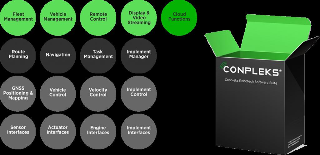 Conpleks Software Suite